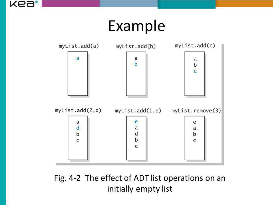 Potential Problem Operations add, remove, replace, getEntry work OK when valid position given remove, replace and getEntry not meaningful on empty lists A list could become full, what happens to add ?