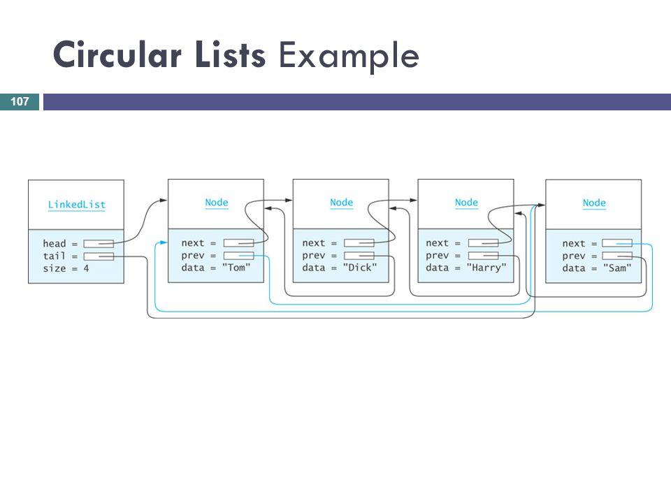 Circular Lists Example 107