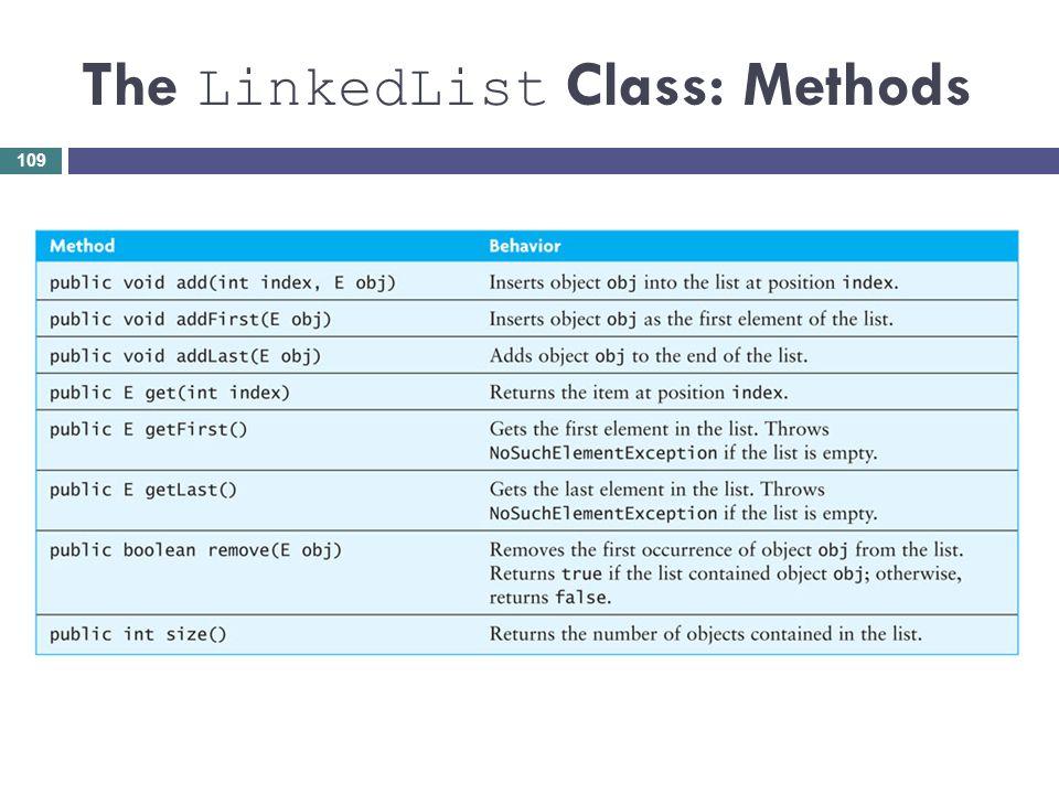 The LinkedList Class: Methods 109