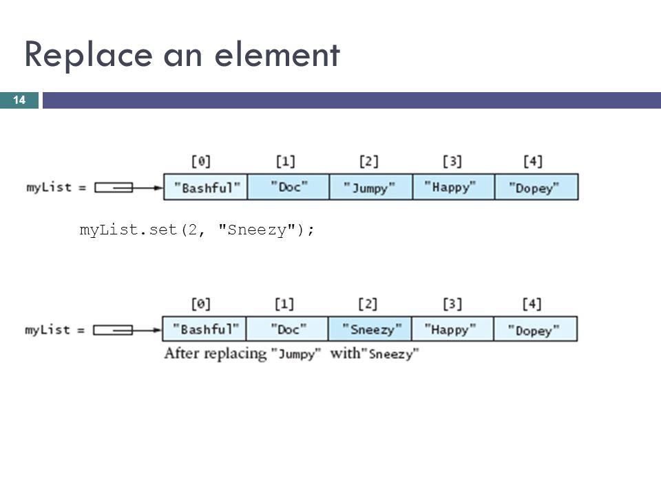 Replace an element myList.set(2,