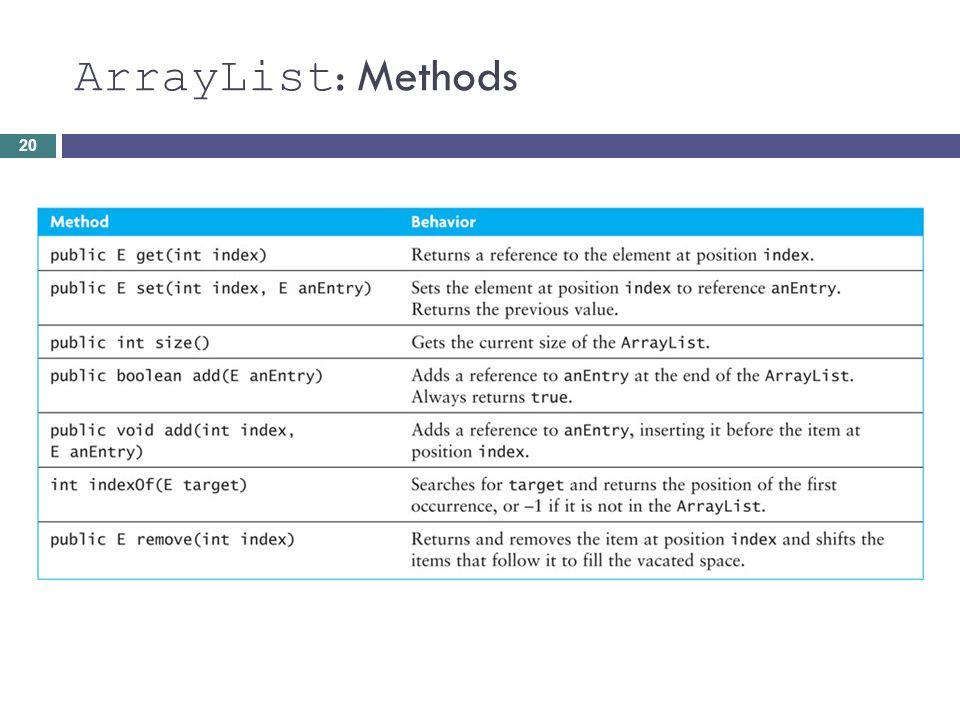 ArrayList : Methods 20