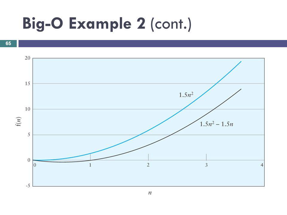 Big-O Example 2 (cont.) 65