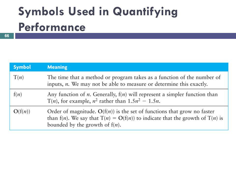 Symbols Used in Quantifying Performance 66