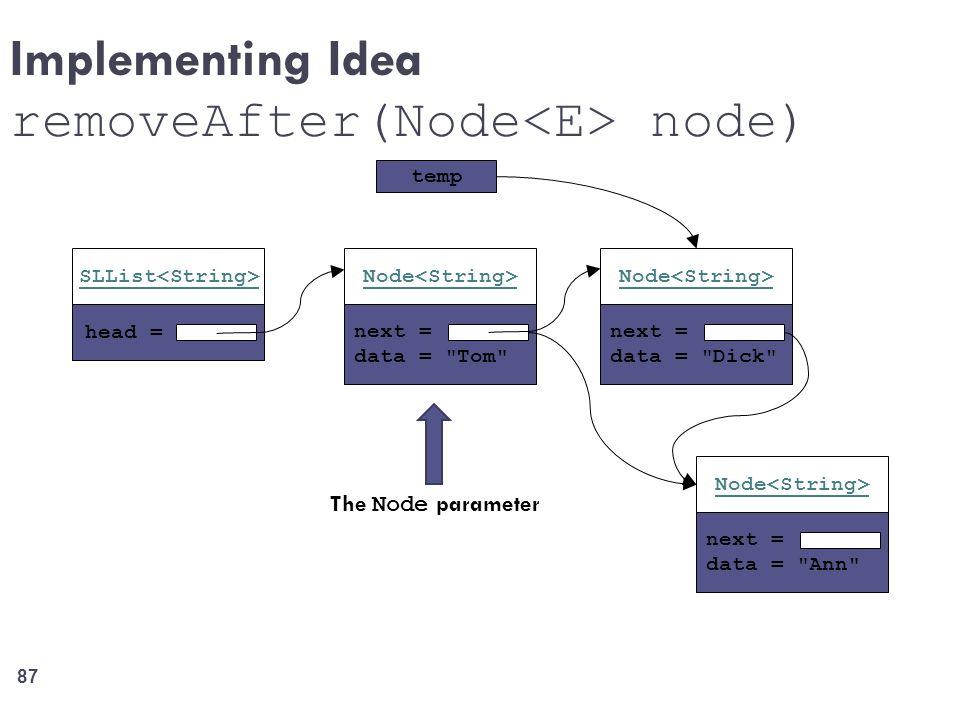 Implementing Idea removeAfter(Node node) head = SLList next = data =