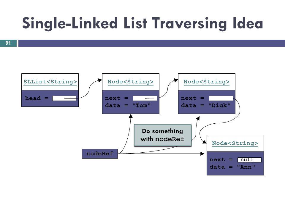 Single-Linked List Traversing Idea head = SLList next = data =