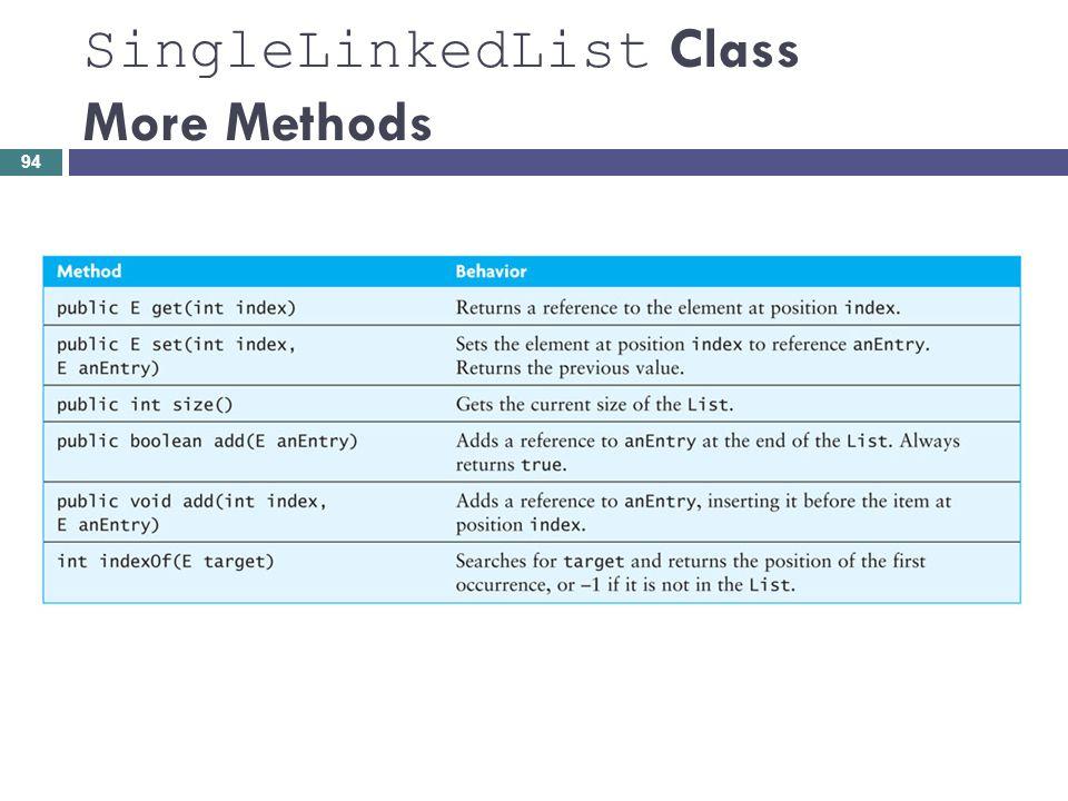 SingleLinkedList Class More Methods 94