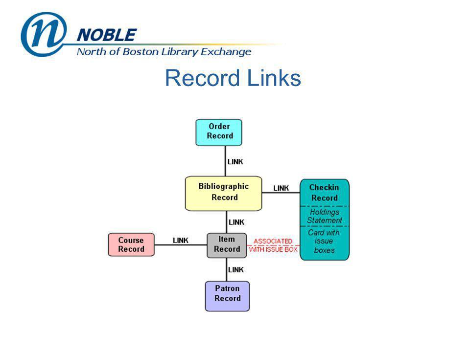 Record Links