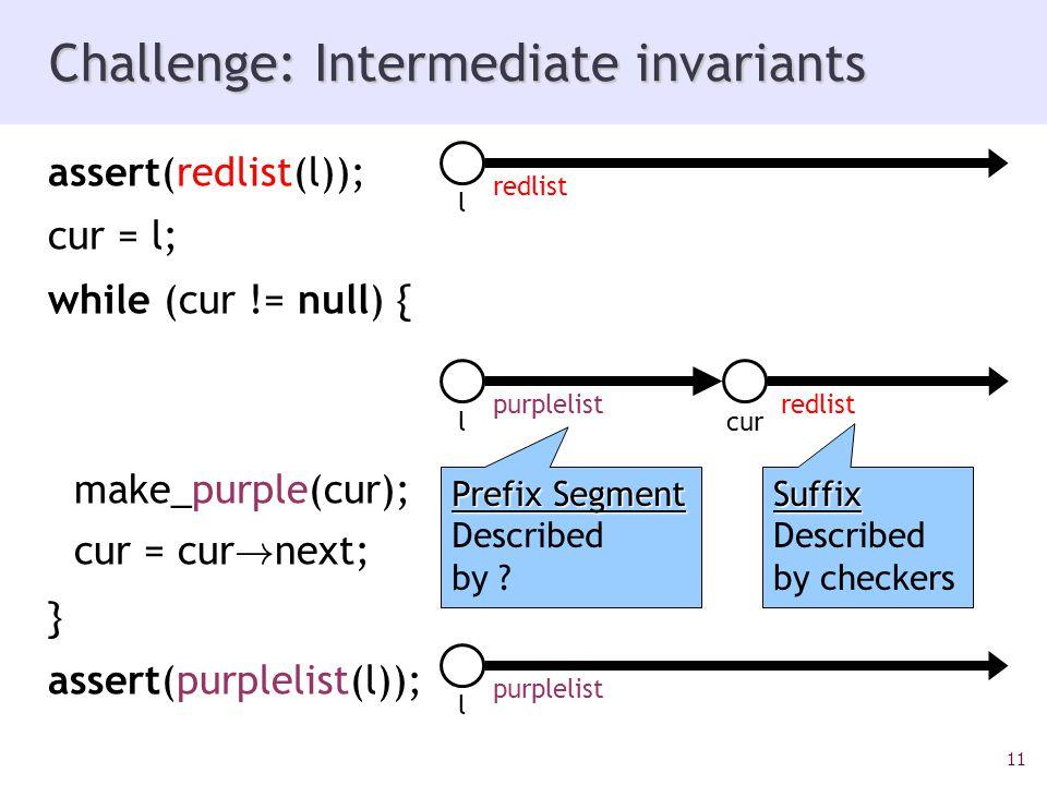 11 Challenge: Intermediate invariants assert(redlist(l)); cur = l; while (cur != null) { make_purple(cur); cur = cur .