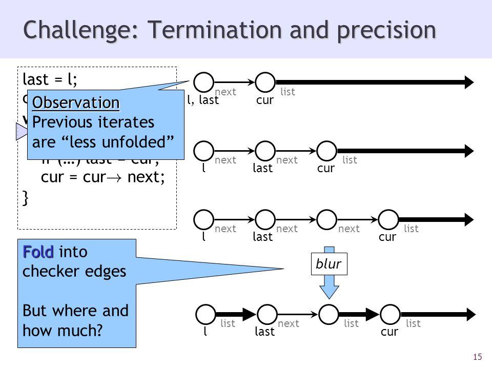 15 Challenge: Termination and precision last = l; cur = l .