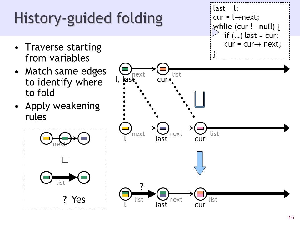 16 History-guided folding listnext listnext listnextlist Traverse starting from variables Match same edges to identify where to fold Apply weakening rules l, last last cur l l lastcur l next v .