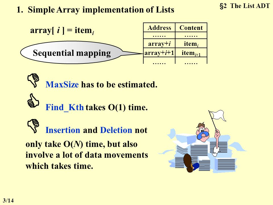 §2 The List ADT Objects: ( item 0, item 1,, item N 1 ) Operations: Finding the length, N, of a list.