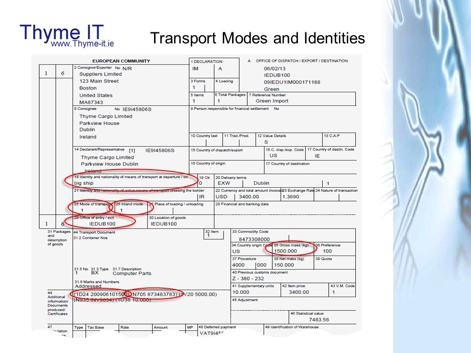 Transport Modes and Identities