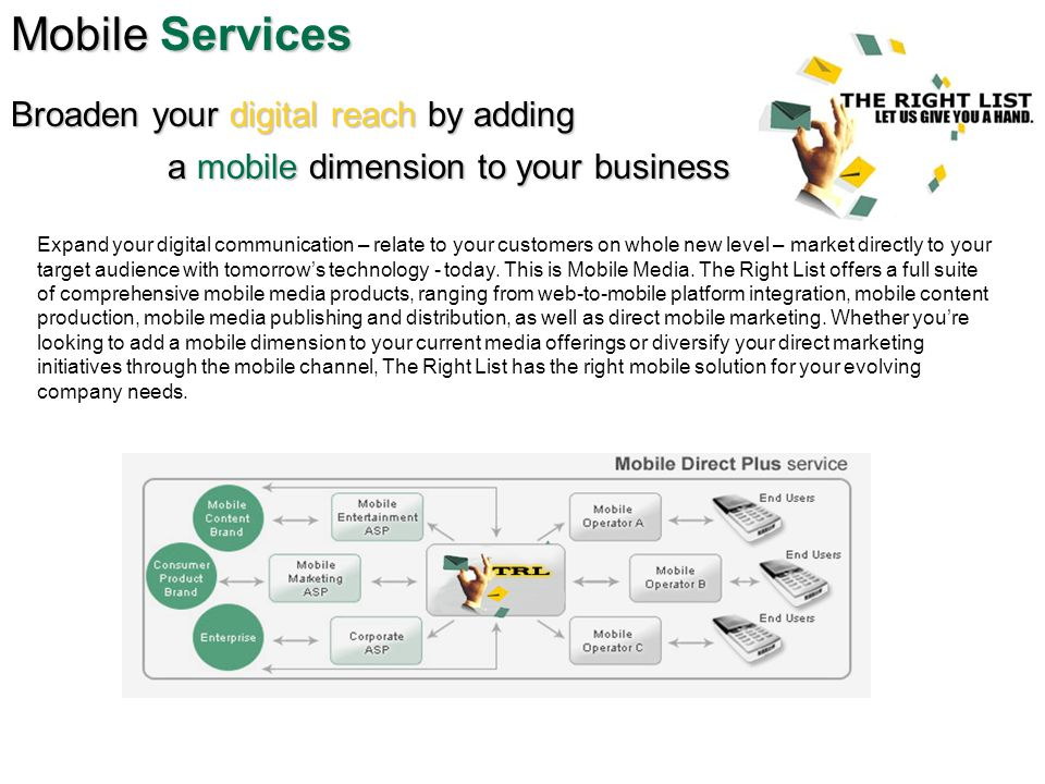 MobileServices Mobile Services Mobile Direct Plus Broaden your digital marketing initiatives by integrating The Right Lists mobile marketing service – Mobile Direct Plus.