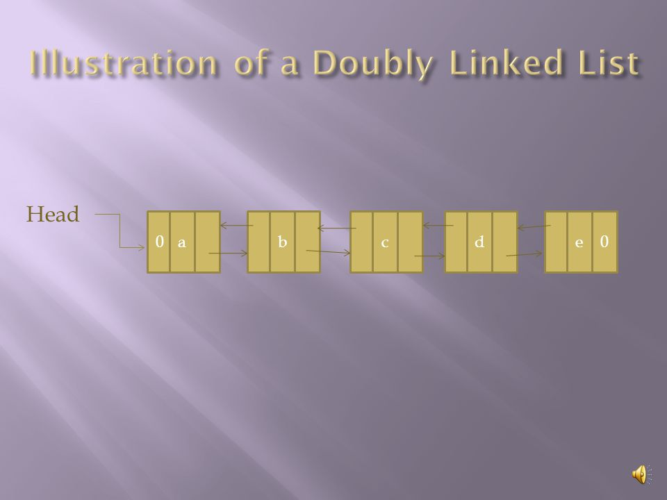 Doubly linked list concept Node structure Insertion sort Insertion sort program with a doubly linked list