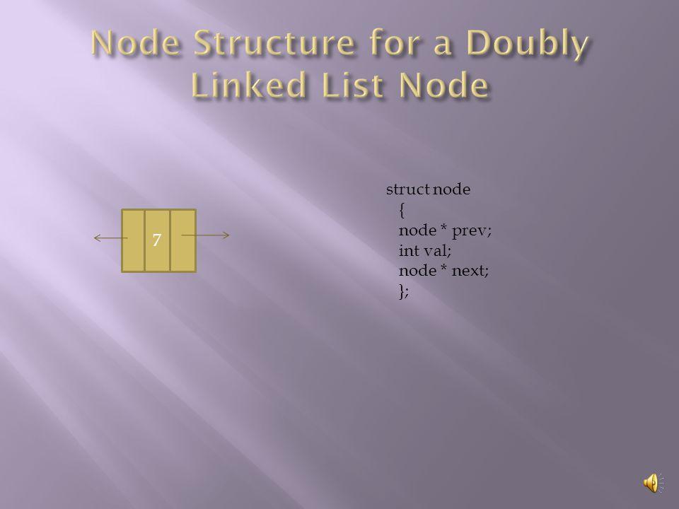 7 struct node { node * prev; int val; node * next; };