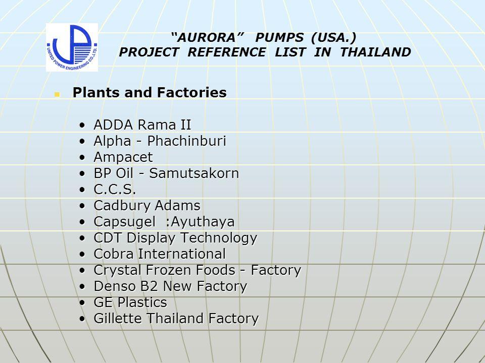 Plants and Factories Plants and Factories ADDA Rama IIADDA Rama II Alpha - PhachinburiAlpha - Phachinburi AmpacetAmpacet BP Oil - SamutsakornBP Oil - Samutsakorn C.C.S.C.C.S.