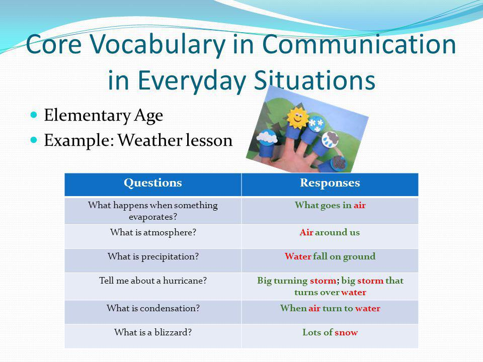 Core Vocabulary in Communication in Everyday Situations Elementary Age Example: Weather lesson QuestionsResponses What happens when something evaporat