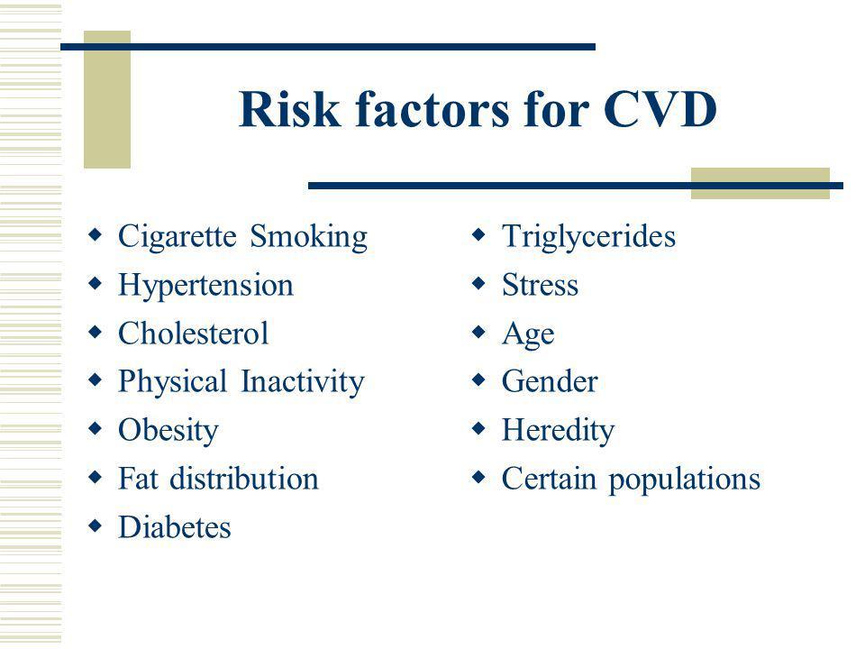 Types of Cardiovascular Disease Arteriosclerosis Atherosclerosis Peripheral Vascular Disease Hypertension Heart Attack Stroke