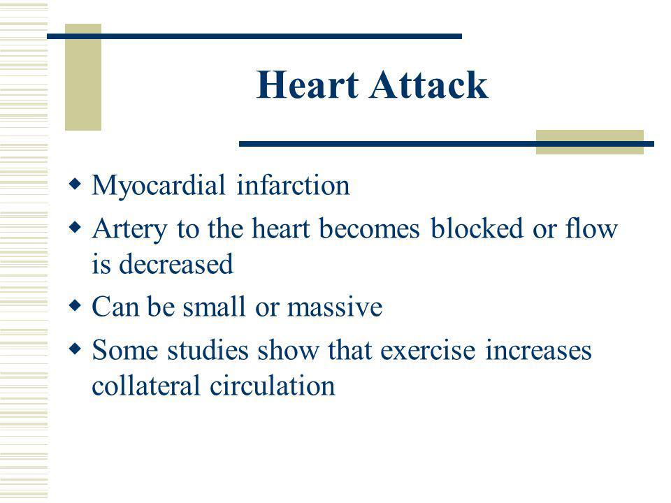 Hypertension High blood pressure Silent Killer Normal blood pressure 120/80 Hypertension 140/90 or above