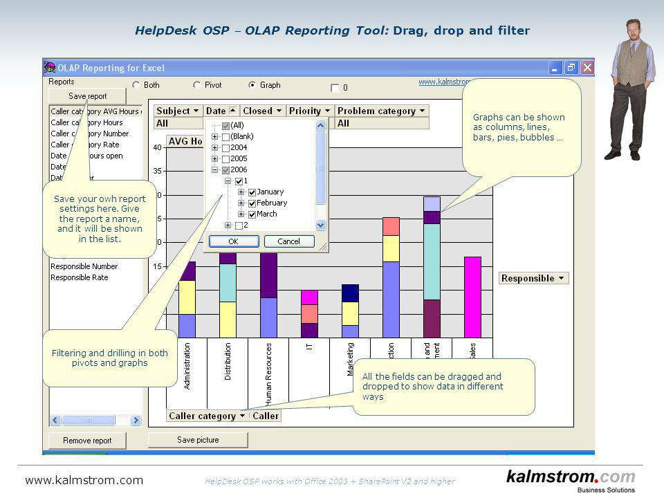 HelpDesk OSP OLAP Reporting Tool: Drag, drop and filter Save your owh report settings here. Give the report a name, and it will be shown in the list.