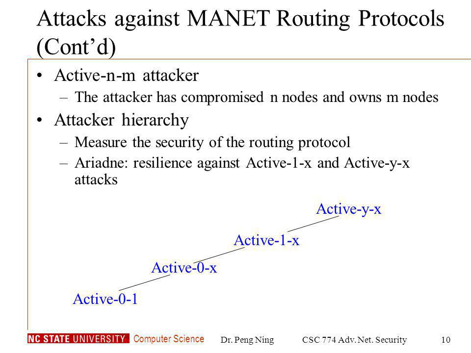 Computer Science Dr. Peng NingCSC 774 Adv. Net. Security10 Attacks against MANET Routing Protocols (Contd) Active-n-m attacker –The attacker has compr