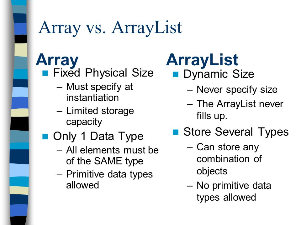 Array vs.