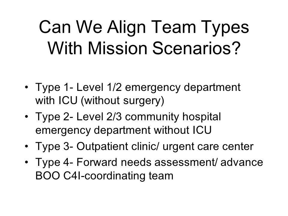 Can We Align Team Types With Mission Scenarios.