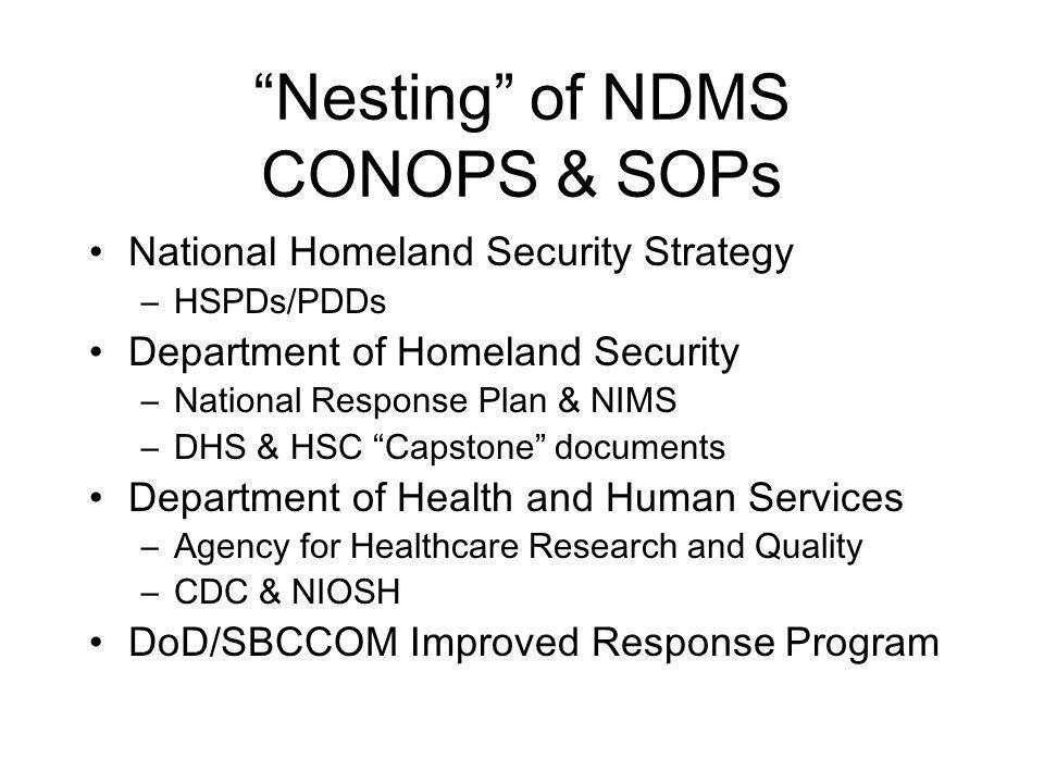 Nesting of NDMS CONOPS & SOPs National Homeland Security Strategy –HSPDs/PDDs Department of Homeland Security –National Response Plan & NIMS –DHS & HSC Capstone documents Department of Health and Human Services –Agency for Healthcare Research and Quality –CDC & NIOSH DoD/SBCCOM Improved Response Program