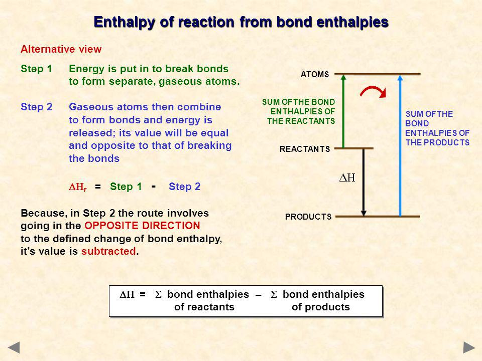 Enthalpy of reaction from bond enthalpies = bond enthalpies – bond enthalpies of reactants of products = bond enthalpies – bond enthalpies of reactant