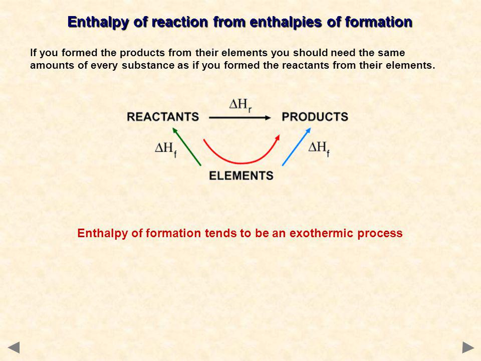 If you formed the products from their elements you should need the same amounts of every substance as if you formed the reactants from their elements.