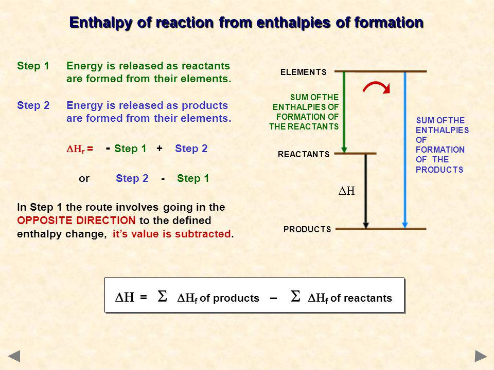 Step 1Energy is released as reactants are formed from their elements. Step 2Energy is released as products are formed from their elements. r = - Step