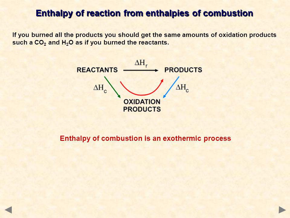 Enthalpy of reaction from enthalpies of combustion If you burned all the products you should get the same amounts of oxidation products such a CO 2 an