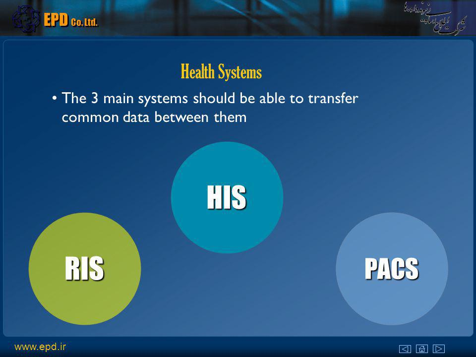 HIS RIS EPD Co. Ltd. Health Systems The 3 main systems should be able to transfer common data between them PACS www.epd.ir