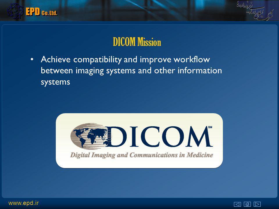 DICOM Information Model Patient Study Series Image Series Report Study Series www.epd.ir EPD Co.