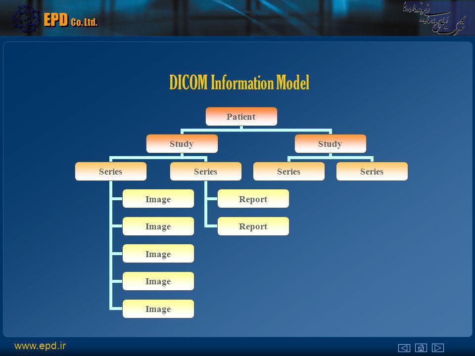 DICOM Information Model www.epd.ir EPD Co. Ltd.