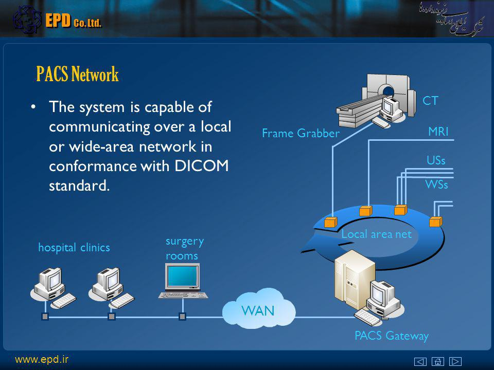 PACS Network The system is capable of communicating over a local or wide-area network in conformance with DICOM standard. Frame Grabber PACS Gateway L
