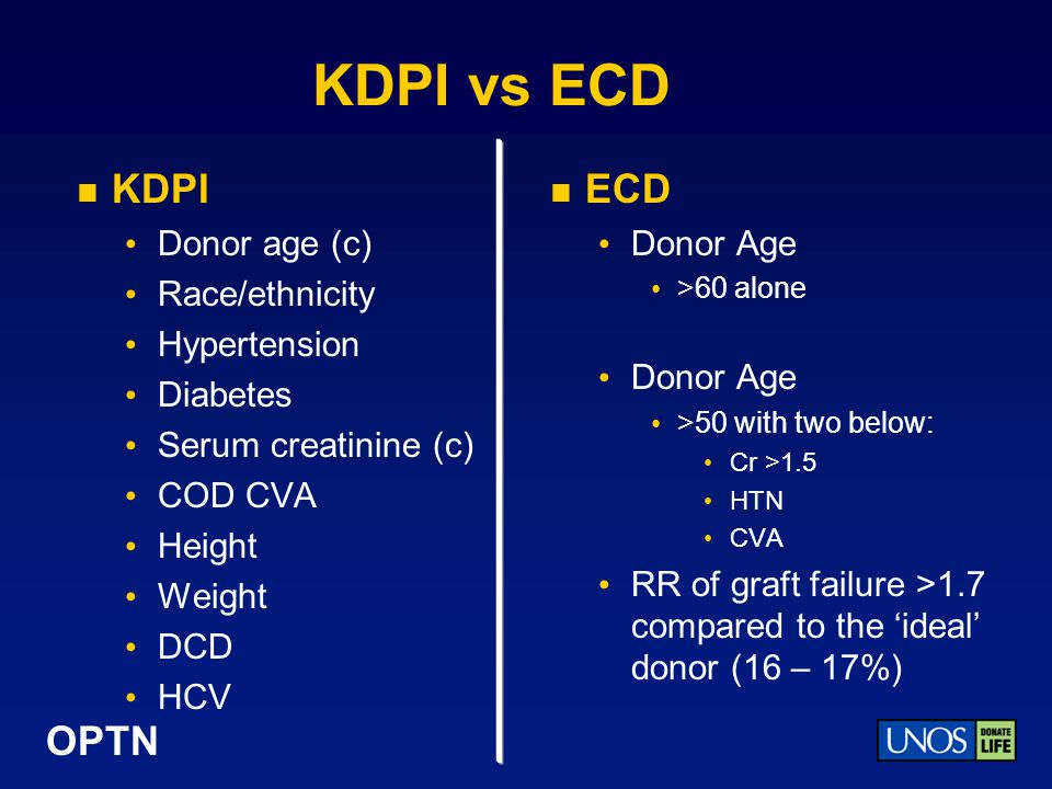 OPTN KDPI vs ECD KDPI Donor age (c) Race/ethnicity Hypertension Diabetes Serum creatinine (c) COD CVA Height Weight DCD HCV ECD Donor Age >60 alone Donor Age >50 with two below: Cr >1.5 HTN CVA RR of graft failure >1.7 compared to the ideal donor (16 – 17%)