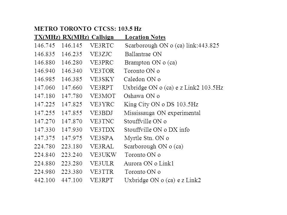 METRO TORONTO CTCSS: 103.5 Hz TX(MHz) RX(MHz) Callsign Location Notes 146.745 146.145 VE3RTC Scarborough ON o (ca) link:443.825 146.835 146.235 VE3ZJC