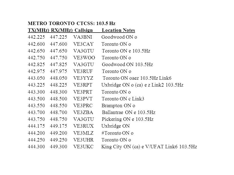 METRO TORONTO CTCSS: 103.5 Hz TX(MHz) RX(MHz) Callsign Location Notes 442.225 447.225 VA3BNI Goodwood ON o 442.600 447.600 VE3CAY Toronto ON o 442.650