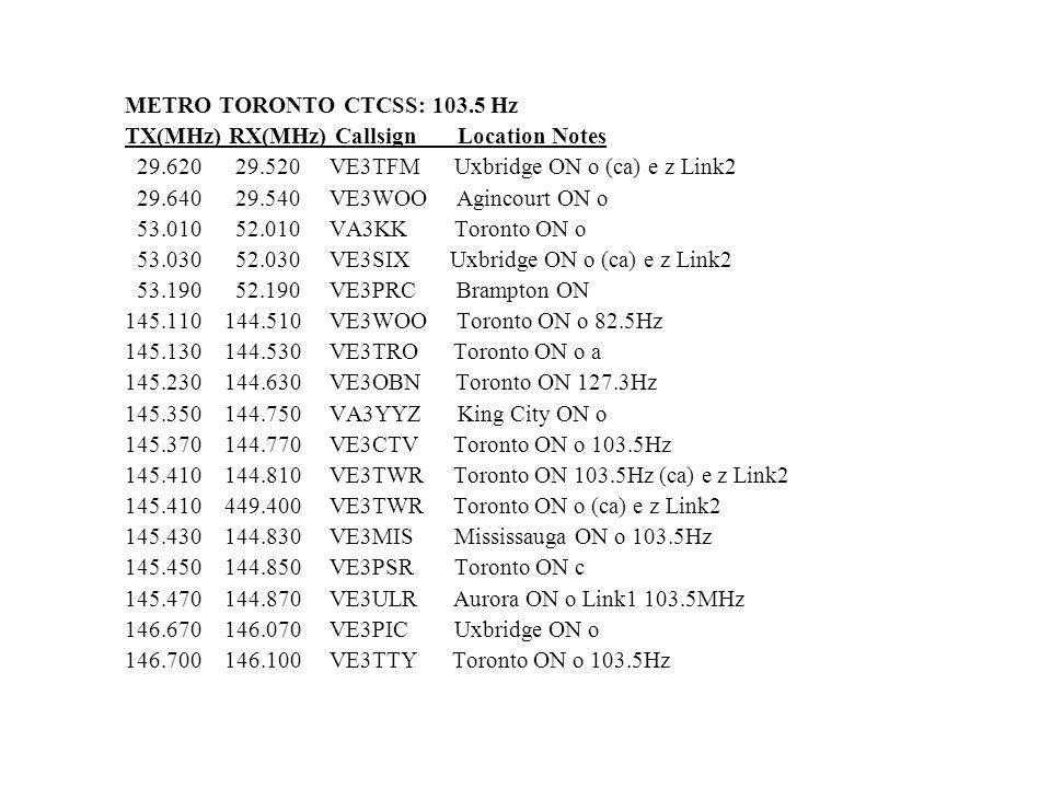 METRO TORONTO CTCSS: 103.5 Hz TX(MHz) RX(MHz) Callsign Location Notes 29.620 29.520 VE3TFM Uxbridge ON o (ca) e z Link2 29.640 29.540 VE3WOO Agincourt