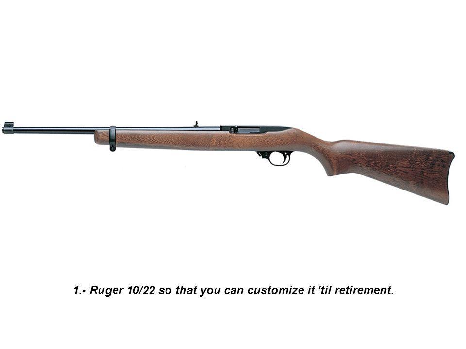22.- Escort AimGuard top folding stock pump shotgun for under the bed.