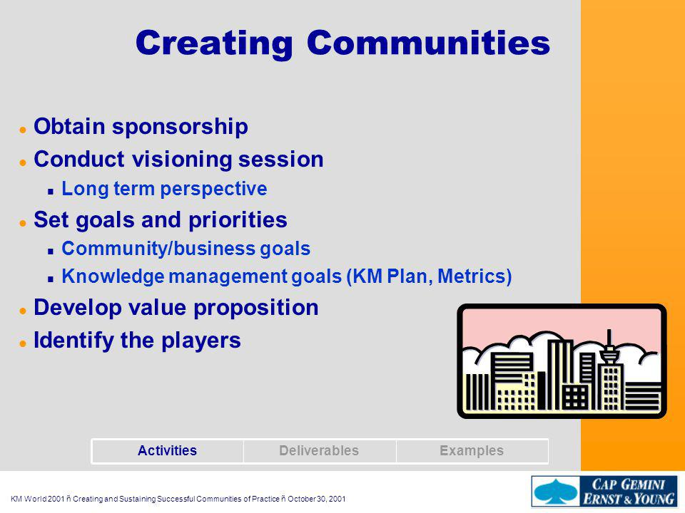 KM World 2001 ñ Creating and Sustaining Successful Communities of Practice ñ October 30, 2001 Creating Communities - Deliverables l Vision document l Knowledge management plan l Value proposition l List of players in the community ExamplesDeliverablesActivities
