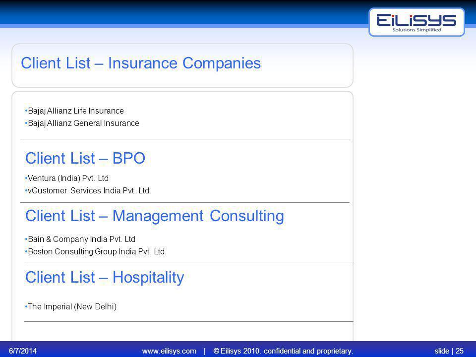 6/7/2014www.eilisys.com | © Eilisys 2010. confidential and proprietary.slide | 25 Client List – Insurance Companies Client List – BPO Ventura (India)
