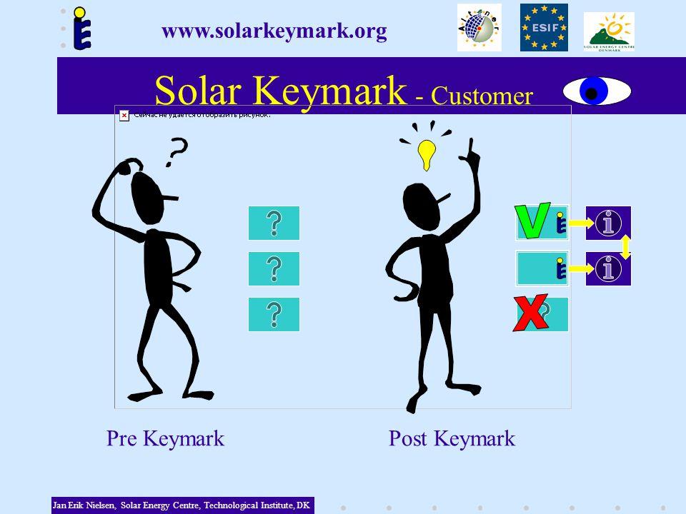 Solar Keymark - Customer Jan Erik Nielsen, Solar Energy Centre, Technological Institute, DK Pre KeymarkPost Keymark www.solarkeymark.org