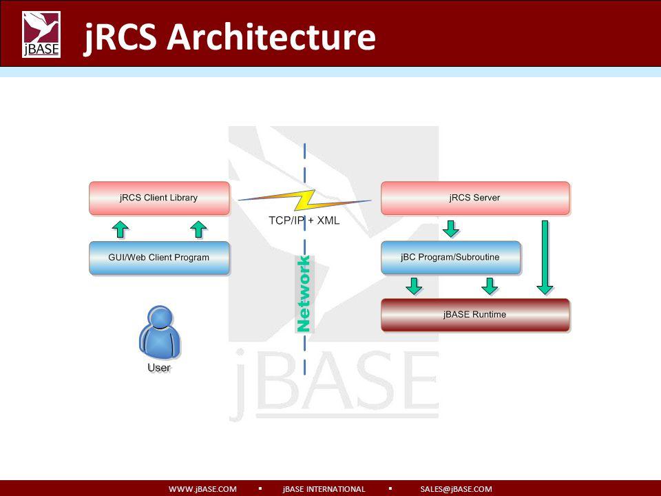WWW.jBASE.COM jBASE INTERNATIONAL SALES@jBASE.COM jRCS Architecture