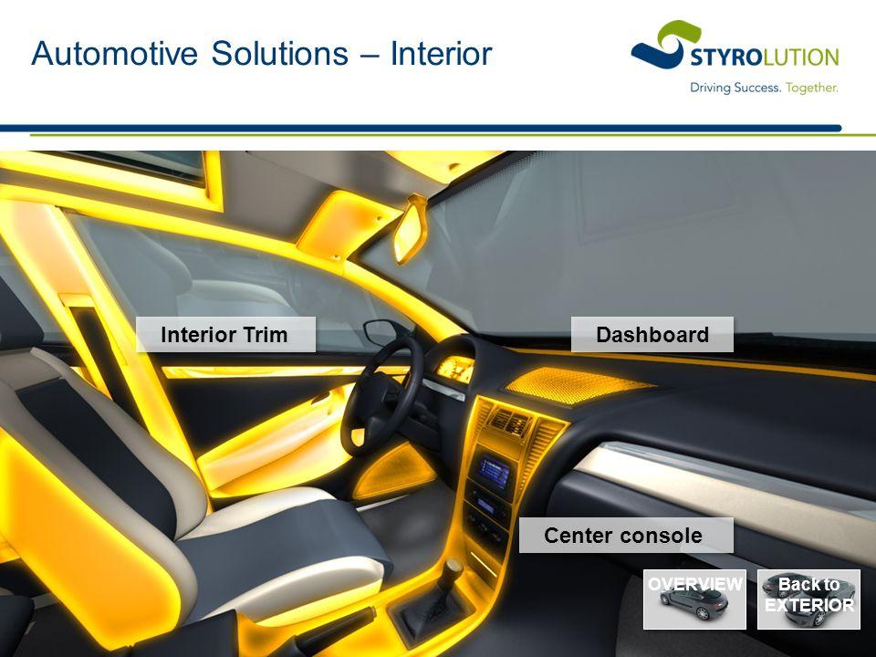Dashboard Interior Trim Center console Back to EXTERIOR OVERVIEW