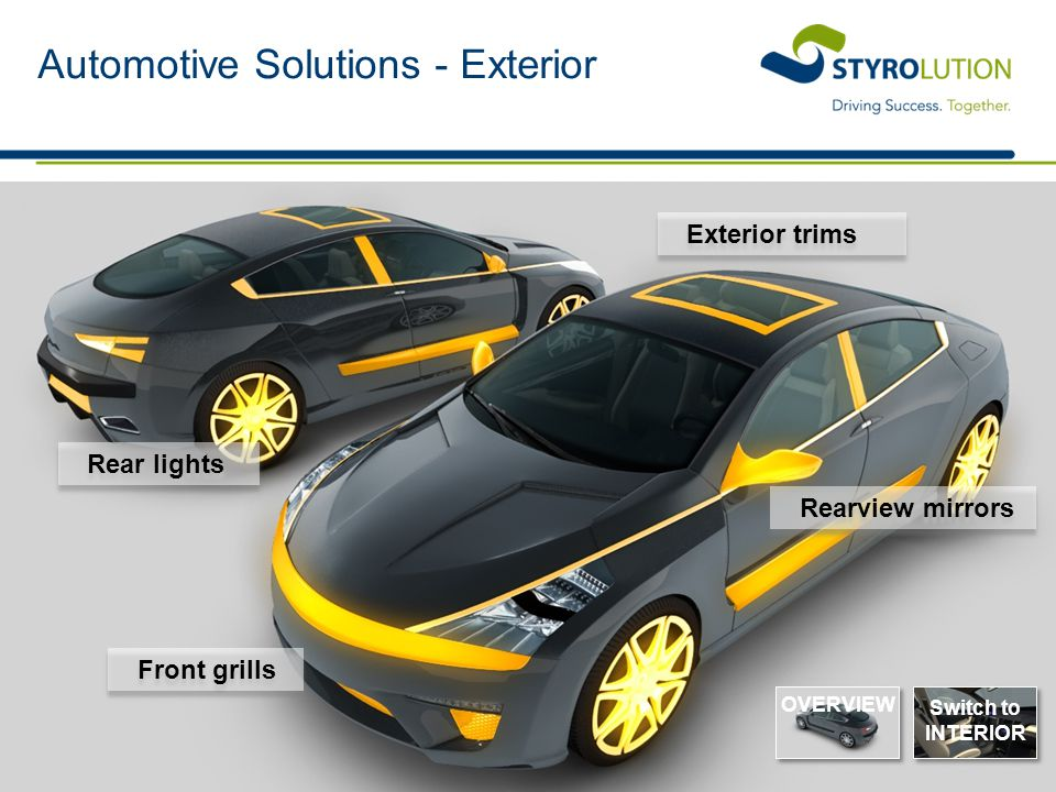 Automotive Solutions - Exterior Front grills Switch to INTERIOR Exterior trims Rear lights Rearview mirrors OVERVIEW
