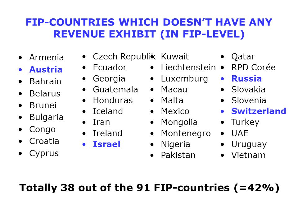 FIP-COUNTRIES WHICH DOESNT HAVE ANY REVENUE EXHIBIT (IN FIP-LEVEL) Armenia Austria Bahrain Belarus Brunei Bulgaria Congo Croatia Cyprus Czech Republik