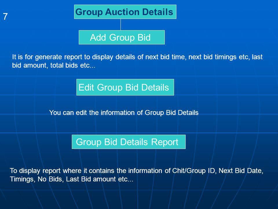 7 Group Auction Details Add Group Bid It is for generate report to display details of next bid time, next bid timings etc, last bid amount, total bids