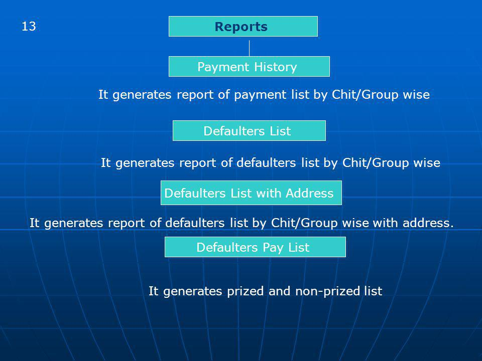 13 Reports Payment History It generates report of payment list by Chit/Group wise Defaulters List It generates report of defaulters list by Chit/Group